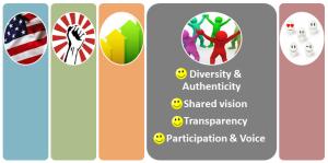 inclusion pillar