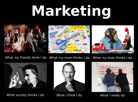 what-I-think-I-do-marketing